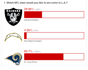 LA Times Poll image